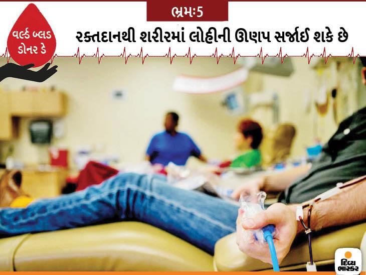 લીના હૂડા જણાવે છે કે આ એક ભ્રમ છે. સામાન્ય રીતે વયસ્ક વ્યક્તિમાં 5 લિટર લોહી હોય છે. રક્તદાન દરમિયાન 450 મિલીલિટર લોહી લેવામાં આવે છે. એક સ્વસ્થ માણસમાં 24થી 48 કલાકમાં આટલું લોહી ફરી બની જાય છે. NACOના જણાવ્યા પ્રમાણે, ભારતમાં પુરુષ 3 મહિને એક વાર અને મહિલાઓ 4 મહિને 1 વાર રક્તદાન કરે છે.