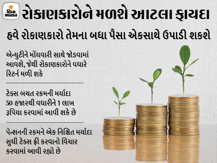 સરકાર નેશનલ પેન્શન સિસ્ટમમાં ફેરફાર કરવાની તૈયારીમાં છે, ટૂંક સમયમાં રોકાણકારો તેમના બધા પૈસા એકસાથે ઉપાડી શકશે|યુટિલિટી,Utility - Divya Bhaskar