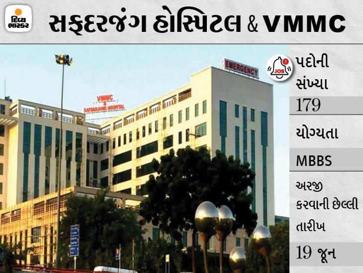 સફદરજંગ હોસ્પિટલે જૂનિયર રેઝિડેન્ટના 179 પદો પર ભરતીની જાહેરાત કરી, 19 જૂન સુધી અરજી કરી શકાશે|યુટિલિટી,Utility - Divya Bhaskar