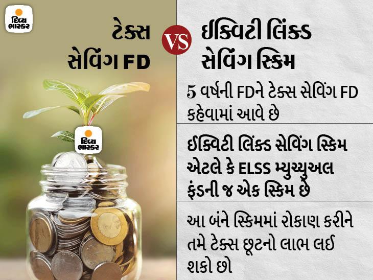 ટેક્સ બચાવવા માટે FD કરાવો અથવા ઈક્વિટી લિંક્ડ સેવિંગ સ્કિમમાં પૈસાનું રોકાણ કરો, એક્સપર્ટ પાસેથી જાણો કયો વિકલ્પ વધુ સારો રહેશે|યુટિલિટી,Utility - Divya Bhaskar