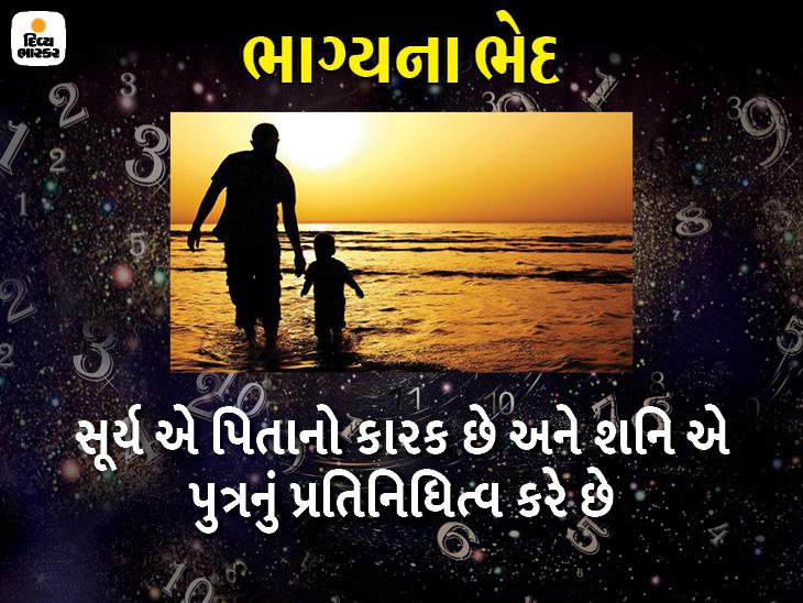 શનિ એ વિયોગ, દુઃખ, કષ્ટ અને પીડાનો કારક છે એટલે જ રામ જેવા પનોતા પુત્રએ મહાન પિતા દશરથને પુત્ર વિરહ આપી મોક્ષ માર્ગી બનાવ્યાં