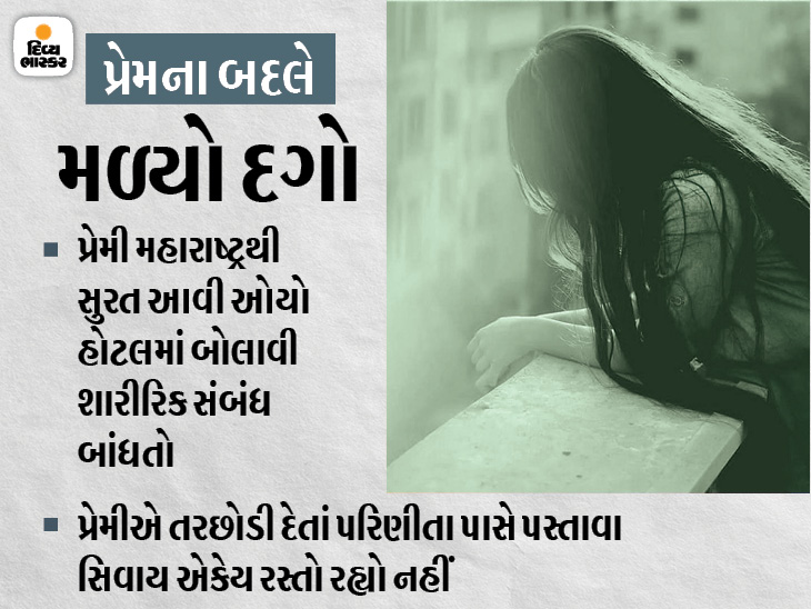 પ્રતીકાત્મક તસવીર. - Divya Bhaskar