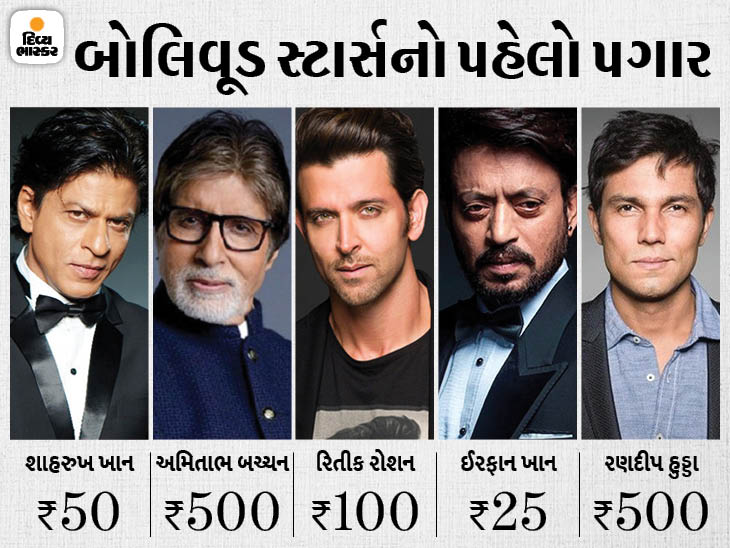 SRKથી લઈ અમિતાભ બચ્ચન સુધી, કોઈની 50 તો કોઈની 100 રૂપિયા હતી પહેલી સેલરી|બોલિવૂડ,Bollywood - Divya Bhaskar
