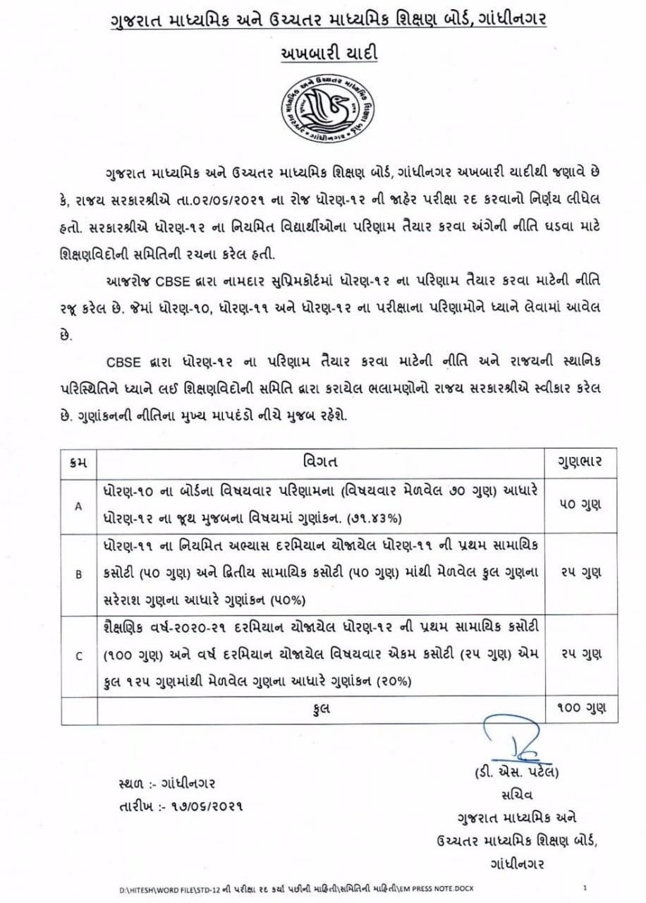 ગુજરાત બોર્ડની ધોરણ 12 માટેની ફોર્મ્યુલા