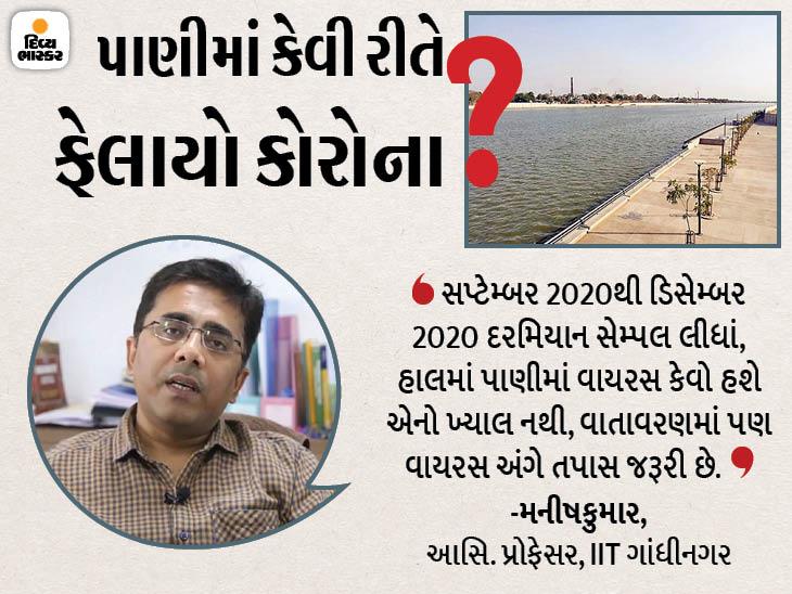 'પહેરેલાં માસ્ક, કચરો, ગટરનું પાણી અને થૂંકને કારણે સાબરમતીમાં જોખમ વધ્યું, નદીમાં વાયરસ ગંભીર બાબત છે' અમદાવાદ,Ahmedabad - Divya Bhaskar