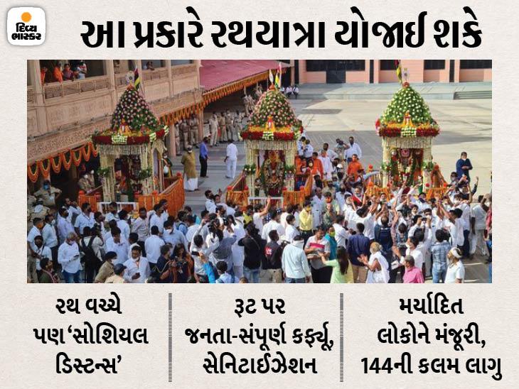અમદાવાદમાં જગન્નાથપુરી મોડલ પર રથયાત્રા યોજાઈ શકે, ભક્તો વિના જ ભગવાન નગરચર્યા કરશે?|અમદાવાદ,Ahmedabad - Divya Bhaskar