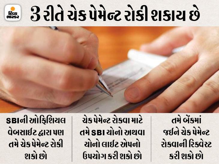 SBI કસ્ટમર હવે ઘરેબેઠા ચેક પેમેન્ટ રોકી શકે છે, અહીં જાણો તેની ઓનલાઈન પ્રોસેસ યુટિલિટી,Utility - Divya Bhaskar