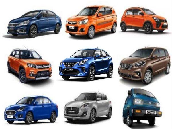 6 મહિનામાં ત્રીજીવાર મારુતિની ગાડીઓના ભાવ વધશે, ત્રણ મહિના પહેલાં વિવિધ મોડેલ પર ₹34,000 સુધીનો ભાવવધારો થયો હતો|ઓટોમોબાઈલ,Automobile - Divya Bhaskar