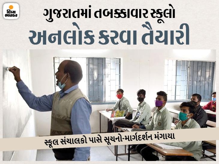 રાજ્ય સરકાર શિક્ષણને પણ તબક્કાવાર અનલોક કરવા વિચારણા કરી રહી છે. - Divya Bhaskar