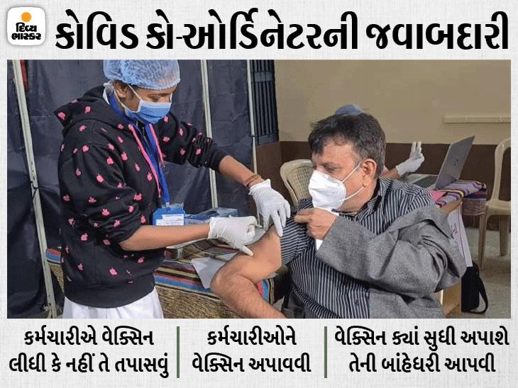 અમદાવાદમાં રોજના 1 લાખને રસીનો ટાર્ગેટ પૂરો નહીં થતાં હવે સોસાયટીઓના ચેરમેનના માથે જવાબદારી નાખી|અમદાવાદ,Ahmedabad - Divya Bhaskar