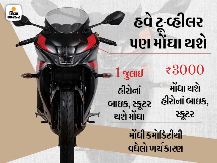હીરોનાં બાઇક અને સ્કૂટરના ફરી એકવાર ભાવ વધશે, જુલાઈથી કિંમતમાં ₹3,000 સુધીનો વધારો થશે|ઓટોમોબાઈલ,Automobile - Divya Bhaskar