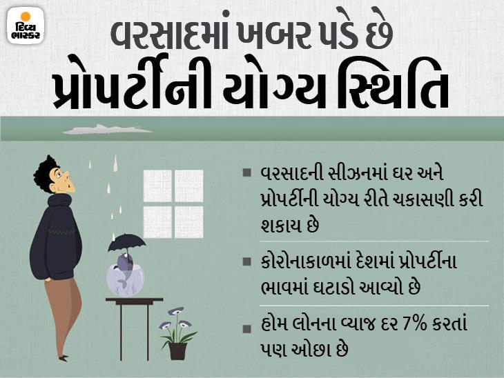 ઘર ખરીદવા માટેનો યોગ્ય સમય વરસાદની સિઝન છે, આ 5 કારણોને લીધે અત્યારે ઘર ખરીદવાથી ફાયદો થશે|યુટિલિટી,Utility - Divya Bhaskar