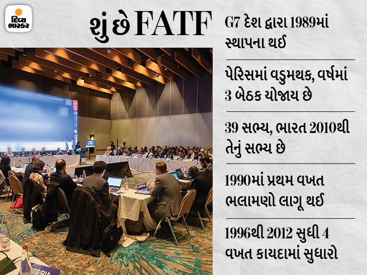 3 વર્ષ બાદ પણ FATFની ગ્રે લિસ્ટમાં રહેશે પાકિસ્તાન; મની લોન્ડ્રીંગ અને ટેરર ફાયનાન્સિંગ અંગે એક શરતનું પાલન ન કર્યું|ઈન્ડિયા,National - Divya Bhaskar