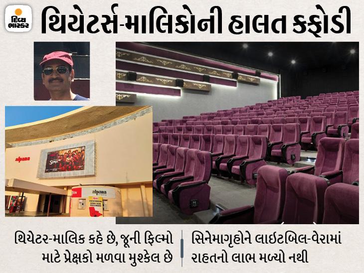 કોરોના કાળમાં થિયેટર્સ માલિકોને મોટો આર્થિક ફટકો, કહ્યું: 'સરકારે ભલે મંજૂરી આપી પણ નવી ફિલ્મ રિલીઝ ન થાય ત્યાં સુધી સિનેમાગૃહો શરૂ નહીં થાય' વડોદરા,Vadodara - Divya Bhaskar