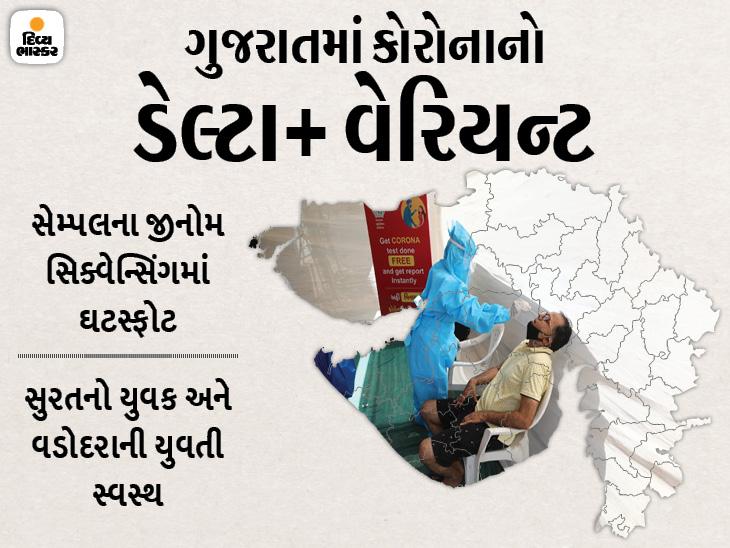 કોરોનાના બીજા વેવમાં રાજ્યમાં પહેલીવાર ઘટીને 123 નવા કેસ, 431 દર્દી ડિસ્ચાર્જ થયાં અને 3ના મોત|અમદાવાદ,Ahmedabad - Divya Bhaskar