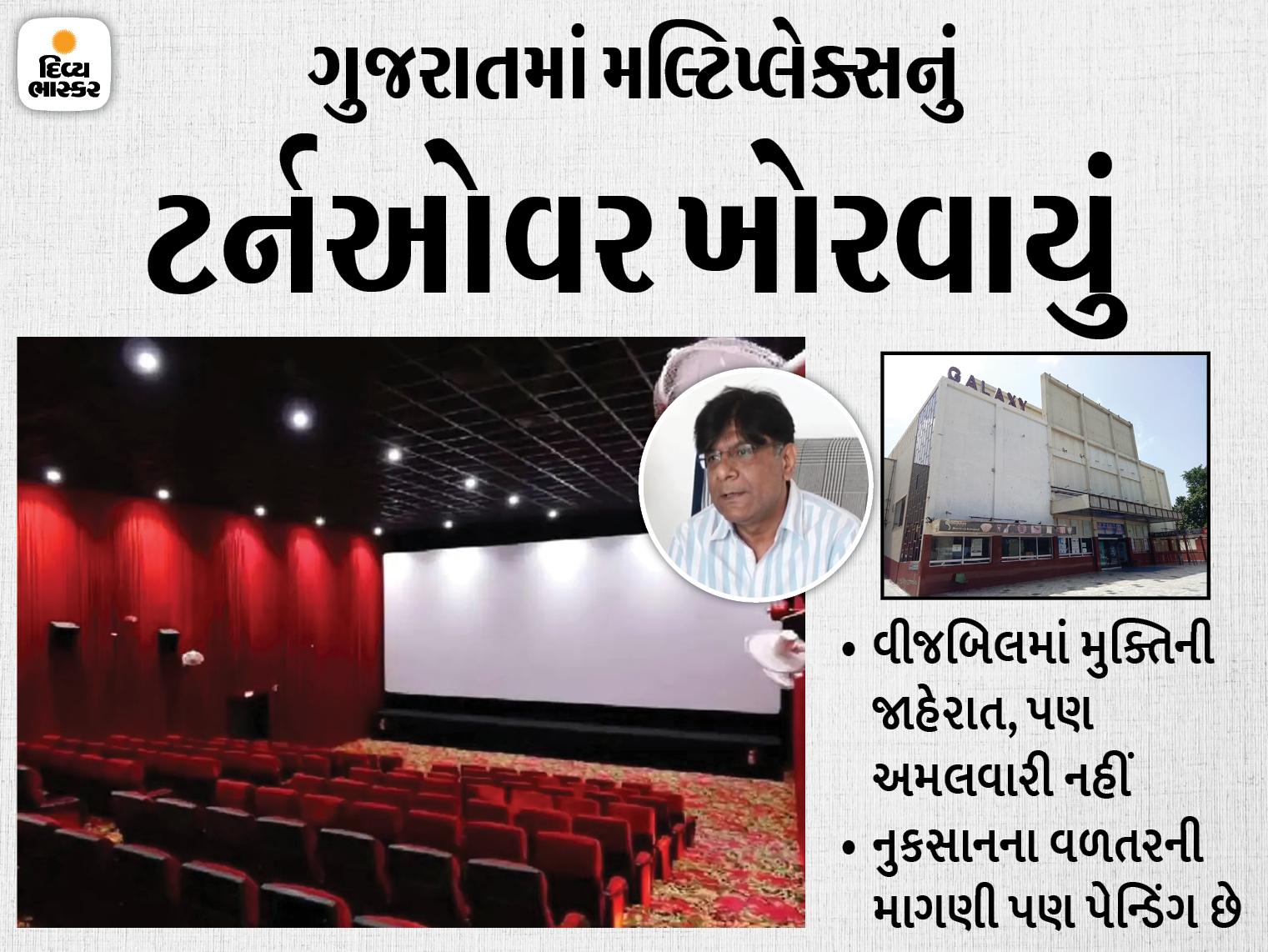 રાજ્યના થિયેટર-માલિકોની કપરી સ્થિતિ, 2 વર્ષમાં અંદાજે રૂ.3 હજાર કરોડનું નુકસાન, માલિકોની માગ- સરકાર છેલ્લાં બે વર્ષના GST માફ કરે|રાજકોટ,Rajkot - Divya Bhaskar