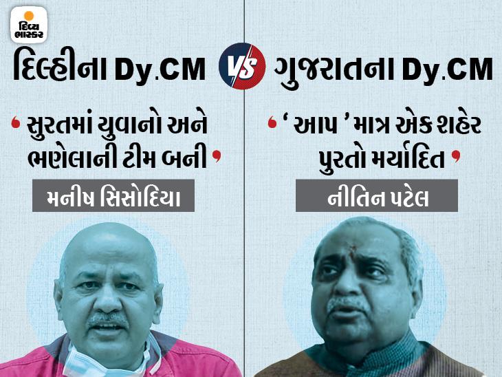 મનીષ સિસોદિયાએ કહ્યું ગુજરાતીઓને 'આપ' પ્રત્યે વધુ વિશ્વાસ છે, નીતિન પટેલે કહ્યું- કોઈ AAPની નોંધ પણ નથી લેતું|અમદાવાદ,Ahmedabad - Divya Bhaskar