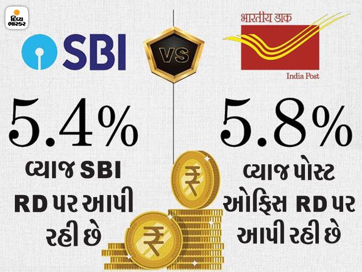 RD કરાવવાનો પ્લાન કરતા હોવ તો, પહેલા જાણી લો કે પોસ્ટ ઓફિસ અથવા SBIમાં ક્યાં રોકાણ કરવાથી વધારે ફાયદો થશે|યુટિલિટી,Utility - Divya Bhaskar
