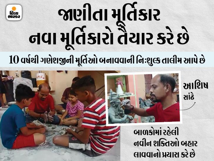 વડોદરાના મૂર્તિકાર 40 બાળકો-યુવાનોને ગણપતિની મૂર્તિ બનાવતા શિખવે છે, કહ્યું: 'કોરોના મહામારીમાં મૂર્તિકારોની હાલત કફોડી બની ગઇ'|વડોદરા,Vadodara - Divya Bhaskar