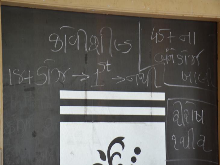 રસી નથી ના બોર્ડ લાગતાં લોકોને ફોગટ ફેરો પડ્યો હતો - Divya Bhaskar