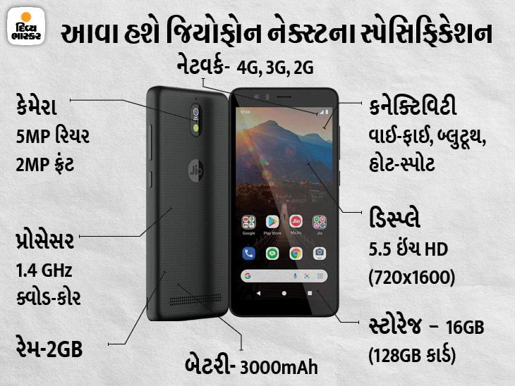 જીયોફોન નેક્સ્ટ ફોનમાં 5.5 ઇંચની HD ડિસ્પ્લે મળશે, 5MP રિયર અને 2MP ફ્રંટ કેમેરા હશે, જાણો ફોનનાં અન્ય ફીચર્સ|ગેજેટ,Gadgets - Divya Bhaskar