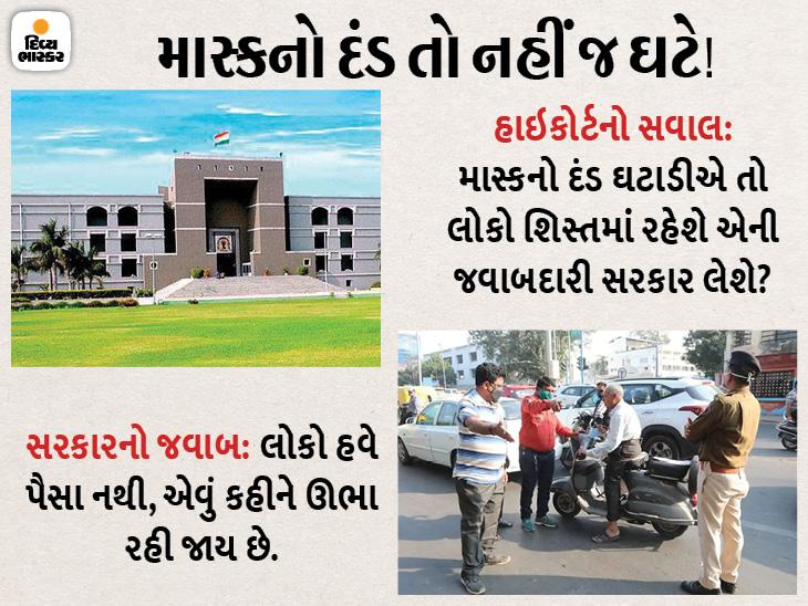 ગુજરાત હાઇકોર્ટની ફાઈલ તસવીર. - Divya Bhaskar