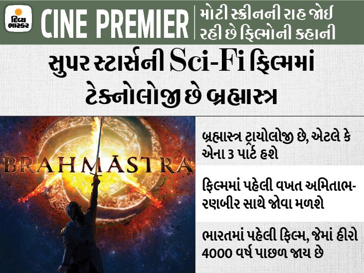 500 કરોડના ખર્ચે બનેલી બ્રહ્માસ્ત્ર ધર્મા પ્રોડક્શનની સૌથી મોટી ફિલ્મ, ટેક્નોલોજી અને VFX આ ફિલ્મને બધા કરતાં અલગ બનાવે છે|બોલિવૂડ,Bollywood - Divya Bhaskar