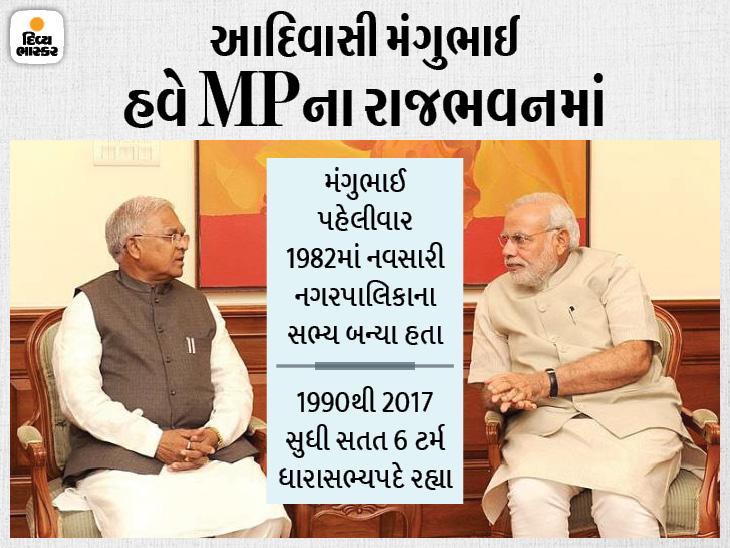 PMની નજીક મનાતા અને ગુજરાતની મોદી સરકારમાં 10 વર્ષ મંત્રી રહેલા મંગુભાઈ પટેલ MPના રાજ્યપાલ, માત્ર ધોરણ 8 પાસ|અમદાવાદ,Ahmedabad - Divya Bhaskar