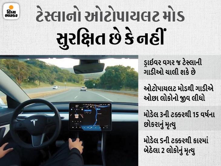 ટેસ્લાની ગાડીઓ ડ્રાઇવર વગર રસ્તા પર દોડે છે પણ તે ઘણા લોકોનાં મૃત્યુનું કારણ બની, કંપનીની દૃષ્ટિએ ટેક્નોલોજી સંપૂર્ણપણે સુરક્ષિત|ઓટોમોબાઈલ,Automobile - Divya Bhaskar