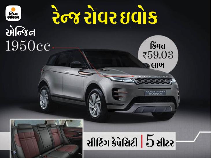 મોસ્ટ એડવાન્સ્ડ પીવી પ્રો ઇન્ફોટેનમેન્ટ સિસ્ટમથી સજ્જ રેન્જ રોવર ઇવોક લોન્ચ થઈ, પ્રારંભિક કિંમત 59.03 લાખ રૂપિયા|ઓટોમોબાઈલ,Automobile - Divya Bhaskar