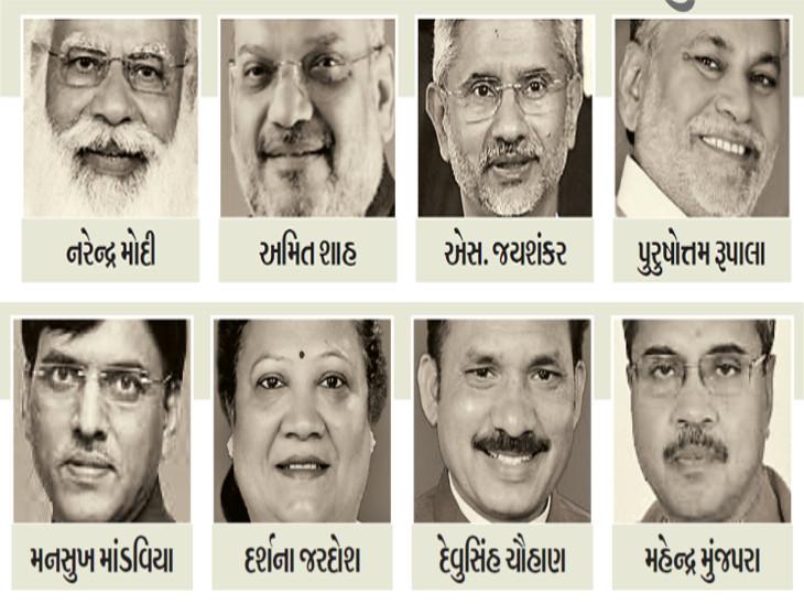 મોદી કેબિનેટના ગુજરાતી ચહેરાઓ - Divya Bhaskar