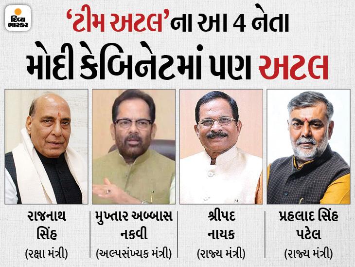 મોદી કેબિનેટમાં રાજનાથ સહિત આ 4 નેતાઓ જ 'અટલ ટીમ'ના રહ્યા, 7 વર્ષમાં આ રીતે બાકીના સીનિયર્સ આઉટ થયા ઈન્ડિયા,National - Divya Bhaskar