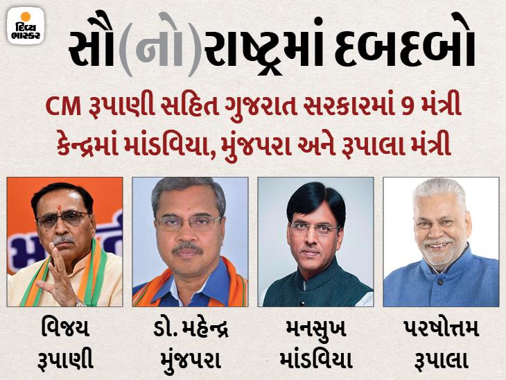 પહેલીવાર મોદીરાજમાં સૌરાષ્ટ્રનો ડંકો, CM સહિત દિલ્હી-ગુજરાતમાં 12 મંત્રી, લેઉવા-કડવા પટેલને કેબિનેટ મંત્રી બનાવી PMએ માસ્ટર સ્ટ્રોક માર્યો|રાજકોટ,Rajkot - Divya Bhaskar