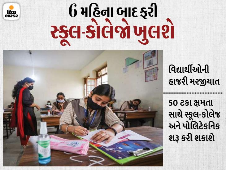 રાજ્યમાં 15મી જુલાઈથી ધો.12 અને કોલેજના 18 લાખથી વધુ વિદ્યાર્થીનું ઓફલાઇન શિક્ષણ શરૂ થશે, વાલીની સંમતિ જરૂરી|અમદાવાદ,Ahmedabad - Divya Bhaskar