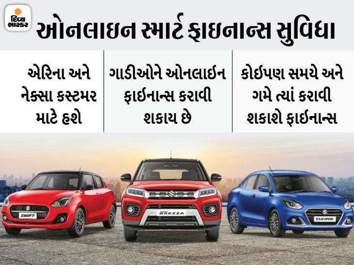 મારુતિની ગાડીઓનું ફાઇનાન્સિંગ હવે ઓનલાઇન પણ કરાવી શકાશે, કંપનીના સ્માર્ટ ફાઇનાન્સિંગ પોર્ટલ પર સુવિધા મળશે|ઓટોમોબાઈલ,Automobile - Divya Bhaskar