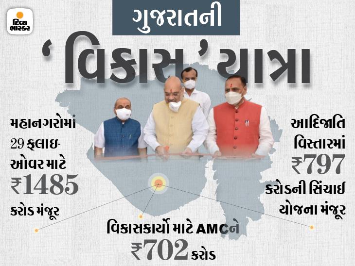ગુજરાતમાં 41 દિવસમાં 10,400 કરોડના વિકાસ કાર્યોના ખાત મુહૂર્ત, લોકાર્પણ અને મંજૂરી, જાણો કયા વિસ્તારમાં શું થયું અને શું થશે?|અમદાવાદ,Ahmedabad - Divya Bhaskar