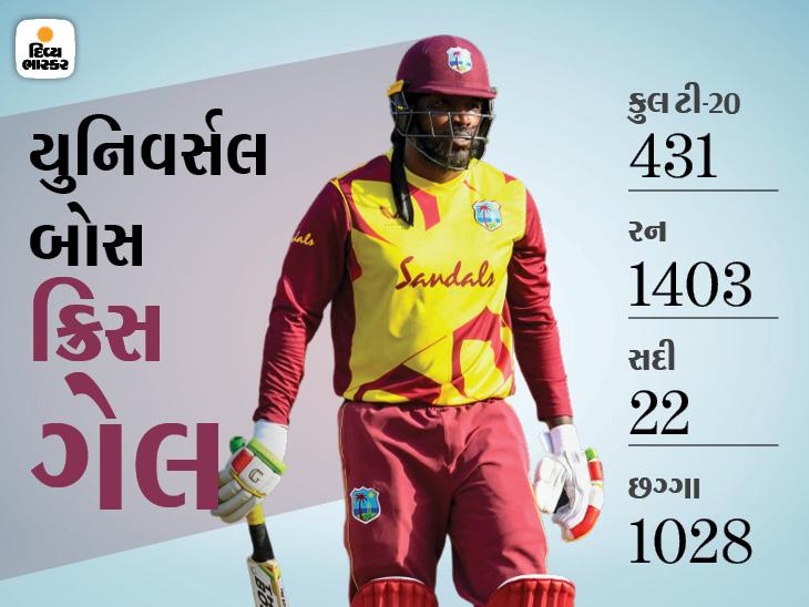 ઓસ્ટ્રેલિયા સામેનીધમાકેદાર ફિફ્ટી ફટકારવાની સાથે જ ક્રિસ ગેલેT-20માં 14 હજાર રન પૂરા કર્યા|ક્રિકેટ,Cricket - Divya Bhaskar