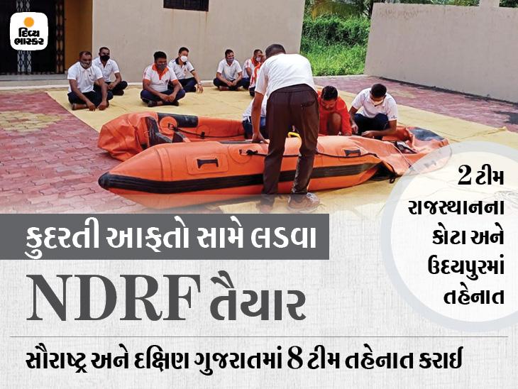 ગુજરાતના 8 જિલ્લાઓમાં ચોમાસામાં બચાવ કામગીરી માટે NDRFની ટીમો તૈનાત કરાઇ, 2 ટીમ રાજસ્થાન મોકલાઇ વડોદરા,Vadodara - Divya Bhaskar