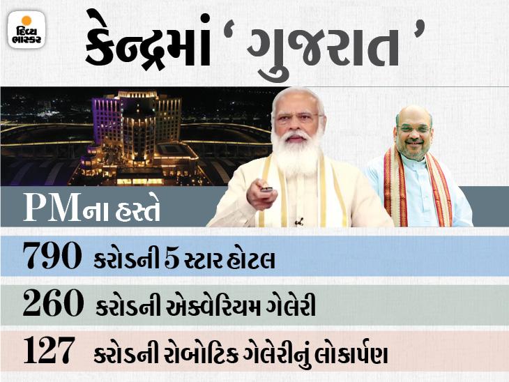 ગુજરાત પ્રેમ કે ચૂંટણીની તૈયારી? PM મોદીએ રૂ.1200 કરોડ તો અમિત શાહે રૂ.550 કરોડના વિકાસલક્ષી કાર્યોના લોકાર્પણ-ખાતમુહૂર્ત કર્યા|અમદાવાદ,Ahmedabad - Divya Bhaskar