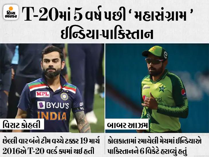 ICCએ T-20 વર્લ્ડ કપના ગ્રુપની જાહેરાત કરી, ઈન્ડિયાના ગ્રુપમાં ન્યૂઝીલેન્ડ અને અફઘાનિસ્તાન પણ સામેલ|ક્રિકેટ,Cricket - Divya Bhaskar