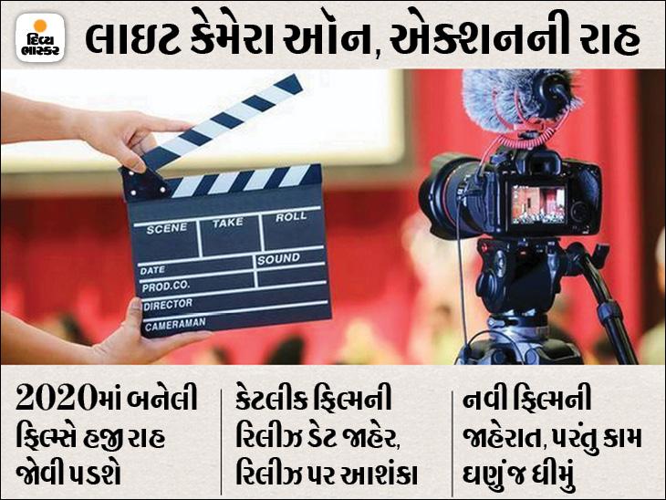 22 ફિલ્મમાં 1700 કરોડથી વધુ રૂપિયા ફસાયેલા, અનેક નવી ફિલ્મની જાહેરાત પણ બોલિવૂડ હજી પણ વેટ એન્ડ વૉચ મોડમાં|બોલિવૂડ,Bollywood - Divya Bhaskar