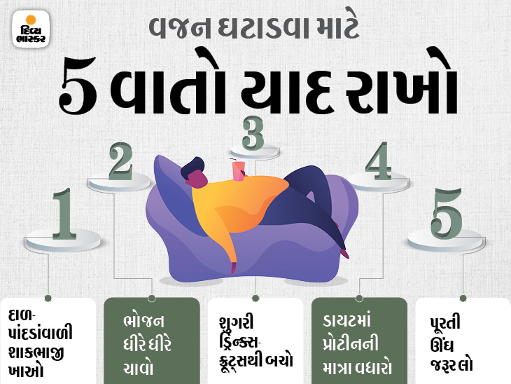 માત્ર 7 દિવસ ઓછી ઊંઘ લેવાથી 1 કિલો વજન વધી શકે છે, જાણો વૈજ્ઞાનિક રીતે સાબિત થયેલી વેટલૉસની 5 ટિપ્સ|હેલ્થ,Health - Divya Bhaskar