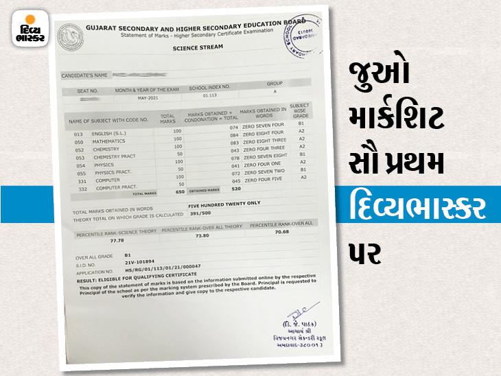 પ્રથમ વખત ધોરણ 12 સાયન્સનું 100 ટકા પરિણામ જાહેર થયું, 3245 વિદ્યાર્થીએ A1 ગ્રેડ મેળવ્યો, 26,831 વિદ્યાર્થીએ B2 ગ્રેડ મેળવ્યો|અમદાવાદ,Ahmedabad - Divya Bhaskar
