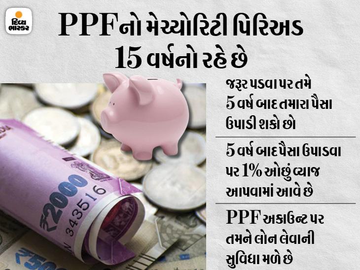 જો તમને પૈસાની જરૂર હોય તો, 15 વર્ષ પહેલા PPF અકાઉન્ટ બંધ કરી શકો છો, આ અંગેના નિયમો શું છે તે અહીં જાણો|યુટિલિટી,Utility - Divya Bhaskar