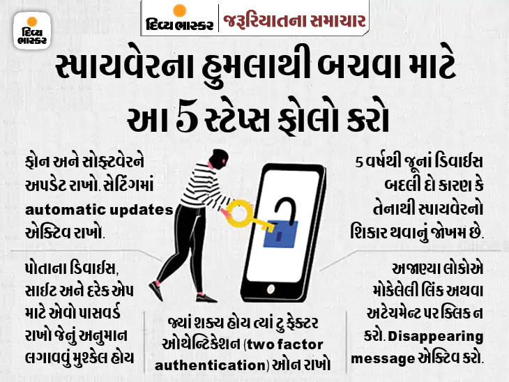 કેમેરા ઓન કરી લે, વાતો સાંભળી લે, ફોટો ચોરી કરી શકે અને મેસેજ પણ વાંચી લે; જાણો ફોનમાં ચુપકેથી ઘુસણખોરી કરનારા સ્પાયવેર પેગાસસની દરેક વાત અને બચવાની રીત|ગેજેટ,Gadgets - Divya Bhaskar