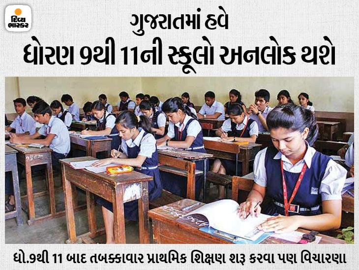 સોમવારથી ધોરણ 9થી 11ની સ્કૂલો ઓફલાઇન શરૂ કરવાની વિચારણા, શિક્ષણ વિભાગમાં બેઠકોનો દોર|અમદાવાદ,Ahmedabad - Divya Bhaskar