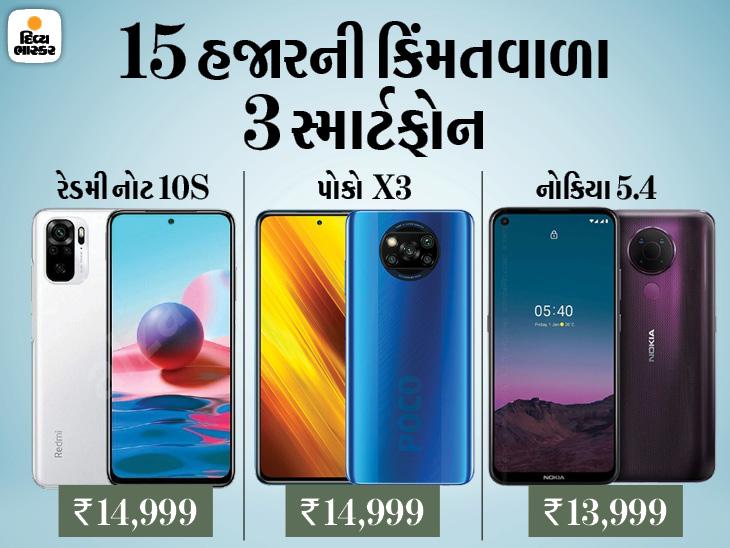 15 હજારથી ઓછી કિંમતના 3 બેસ્ટ સ્માર્ટફોન, શાનદાર ફીચર્સથી સજ્જ રેડમી, પોકો અને નોકિયાના સ્પેસિફિકેશન જાણો ગેજેટ,Gadgets - Divya Bhaskar