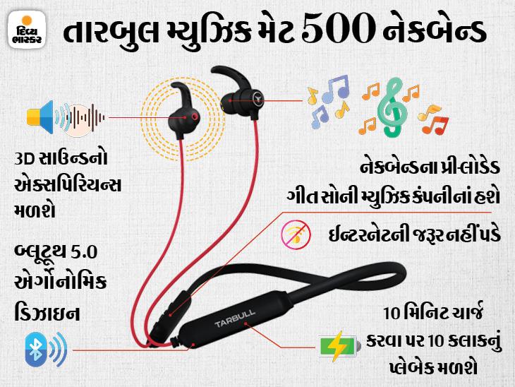 કંપની તેમાં 1001 ગીતો ઇન્સ્ટોલ કરીને આપી રહી છે, 35 કલાક સુધી નોનસ્ટોપ મ્યુઝિક સાંભળી શકાશે|ગેજેટ,Gadgets - Divya Bhaskar
