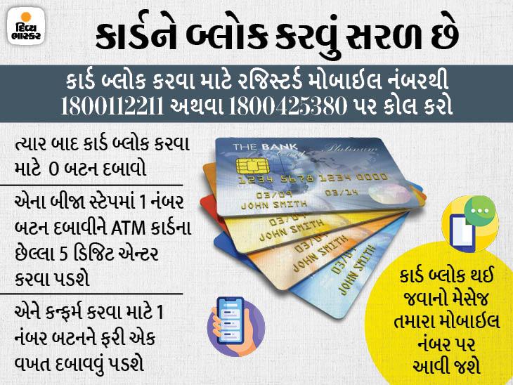 ATM કાર્ડ ખોવાઈ જાય તો ચિંતા ન કરશો, તમે ઘરેબેઠા એક કોલથી કાર્ડને બ્લોક કરાવી શકો છો; SBIએ સંપૂર્ણ પ્રોસેસ જણાવી યુટિલિટી,Utility - Divya Bhaskar