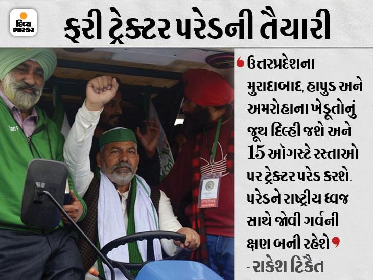 ટિકૈતે કહ્યું- સ્વતંત્રતા દિવસ પર ખેડૂતો ફરી ટ્રેક્ટર રેલી કરશે; 26 જાન્યુઆરીએ લાલ કિલ્લા પર ઉપદ્રવ થયેલો ઈન્ડિયા,National - Divya Bhaskar